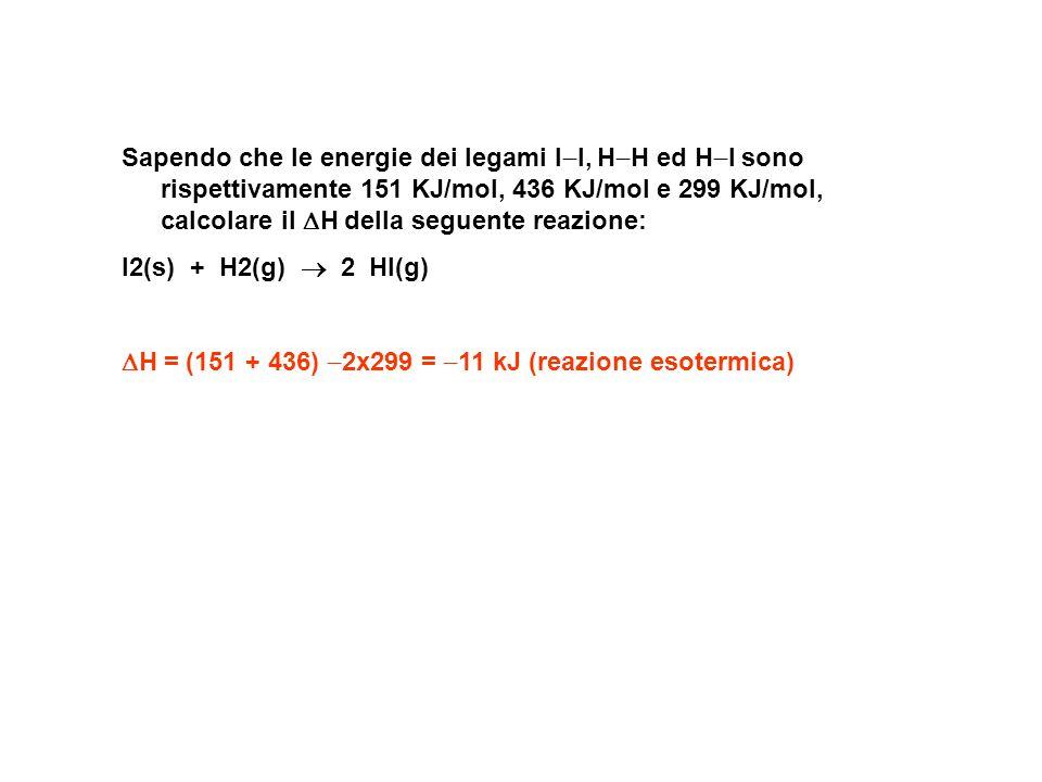 Sapendo che le energie dei legami II, HH ed HI sono rispettivamente 151 KJ/mol, 436 KJ/mol e 299 KJ/mol, calcolare il DH della seguente reazione: