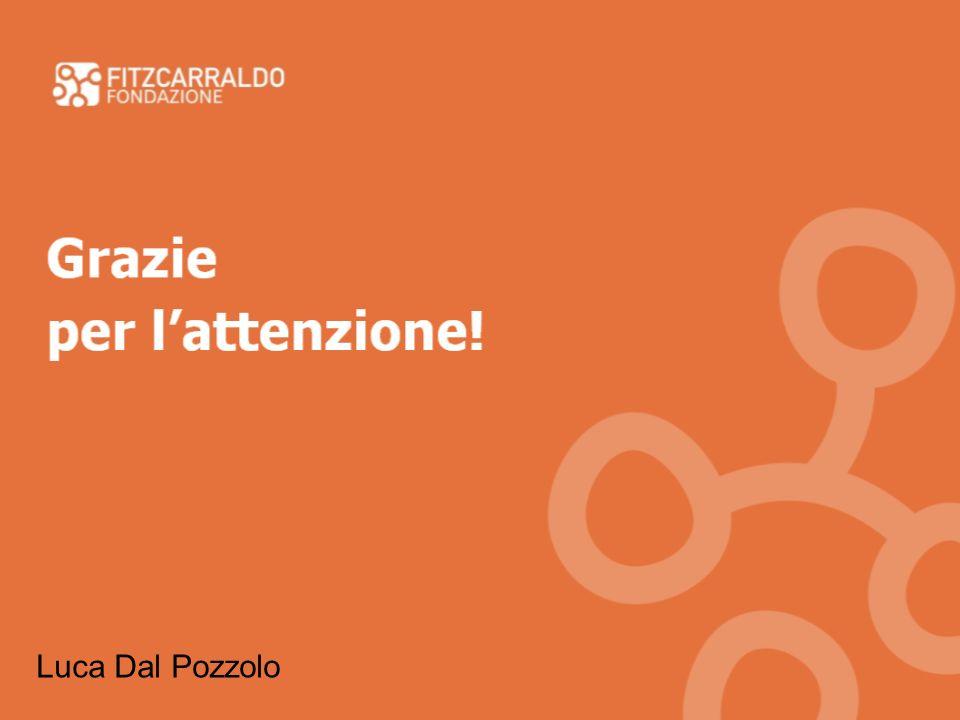 Grazie per l'attenzione! Luca Dal Pozzolo 16