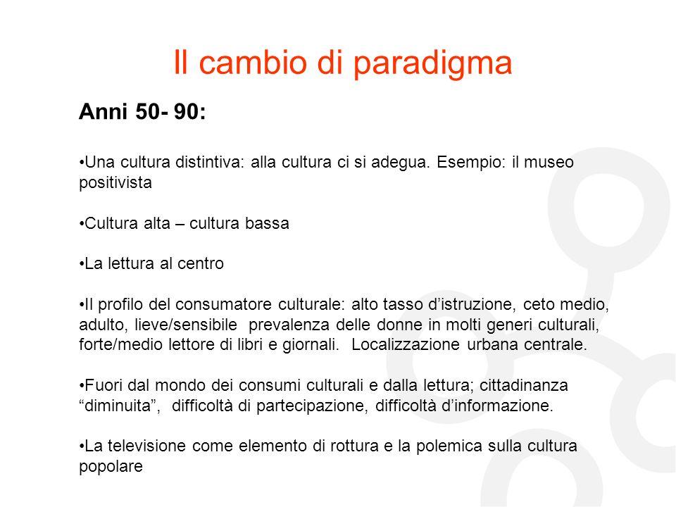Il cambio di paradigma Anni 50- 90: