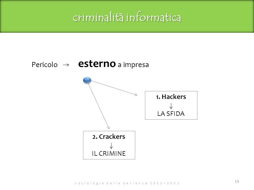 criminalità informatica