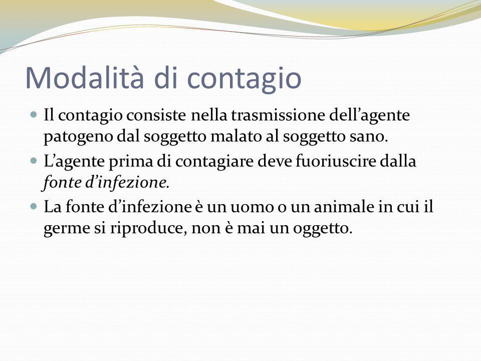 Modalità di contagio Il contagio consiste nella trasmissione dell'agente patogeno dal soggetto malato al soggetto sano.