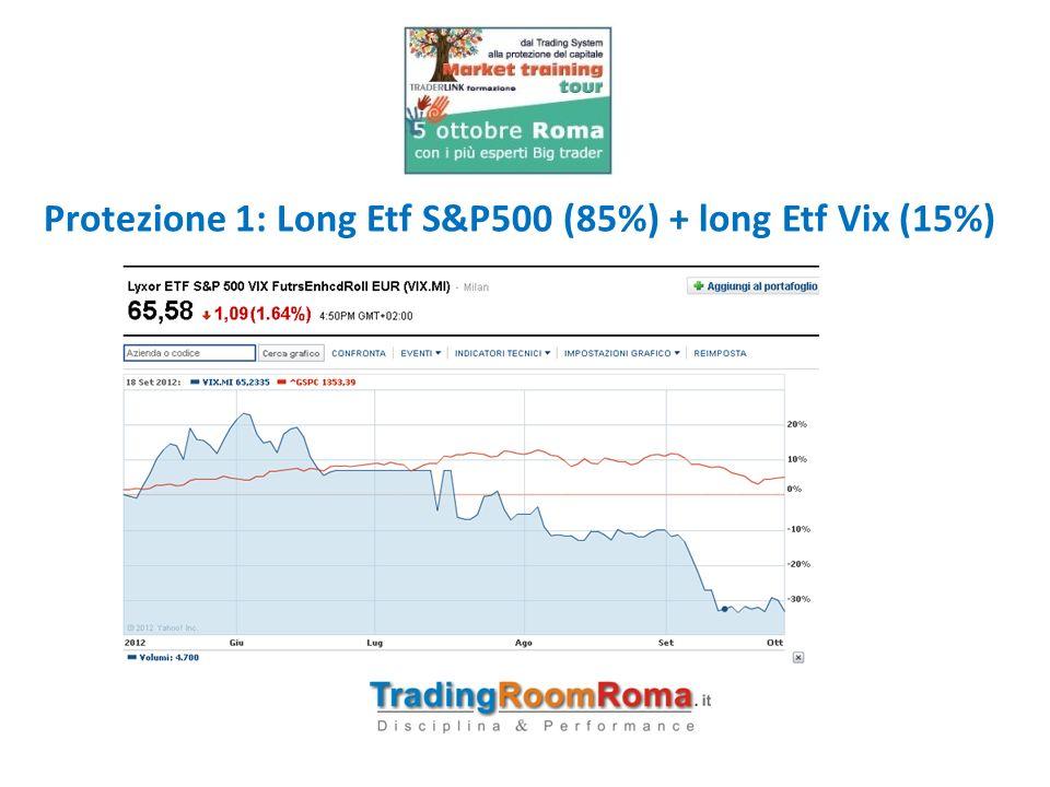 Protezione 1: Long Etf S&P500 (85%) + long Etf Vix (15%)