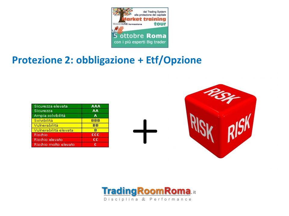 Protezione 2: obbligazione + Etf/Opzione