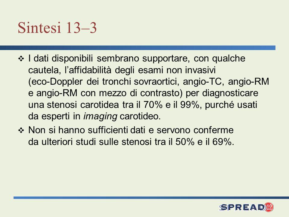 Sintesi 13–3
