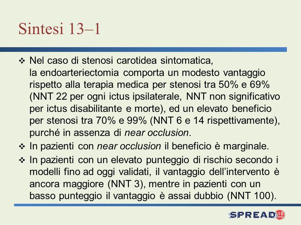 Sintesi 13–1