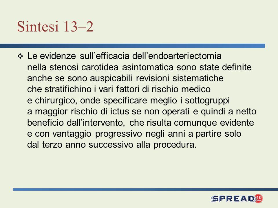 Sintesi 13–2