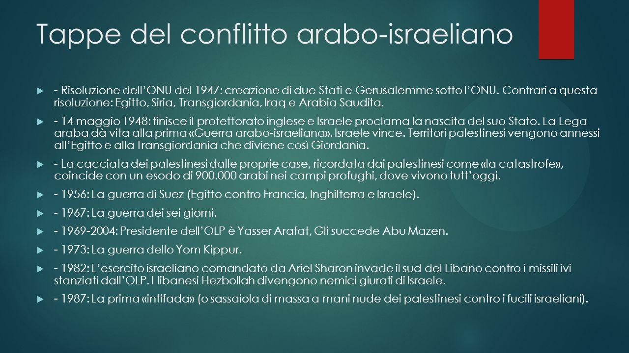Tappe del conflitto arabo-israeliano
