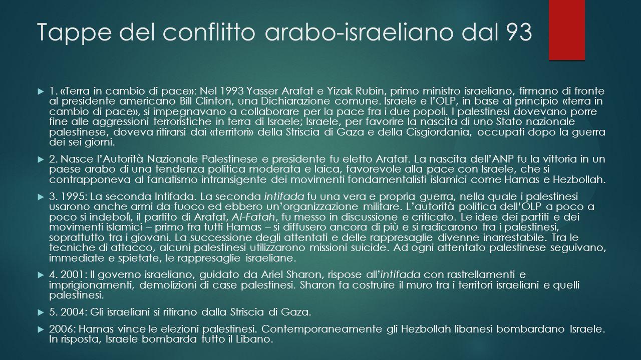 Tappe del conflitto arabo-israeliano dal 93