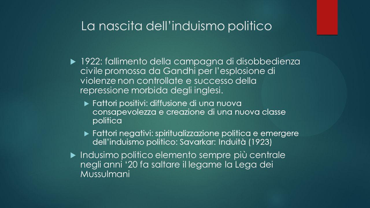 La nascita dell'induismo politico