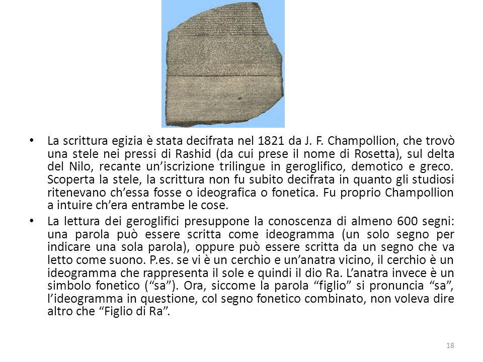 La scrittura egizia è stata decifrata nel 1821 da J. F