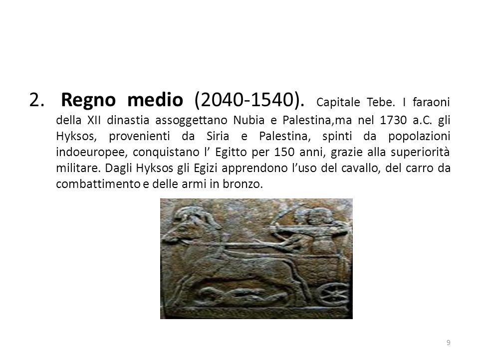 Regno medio (2040-1540). Capitale Tebe