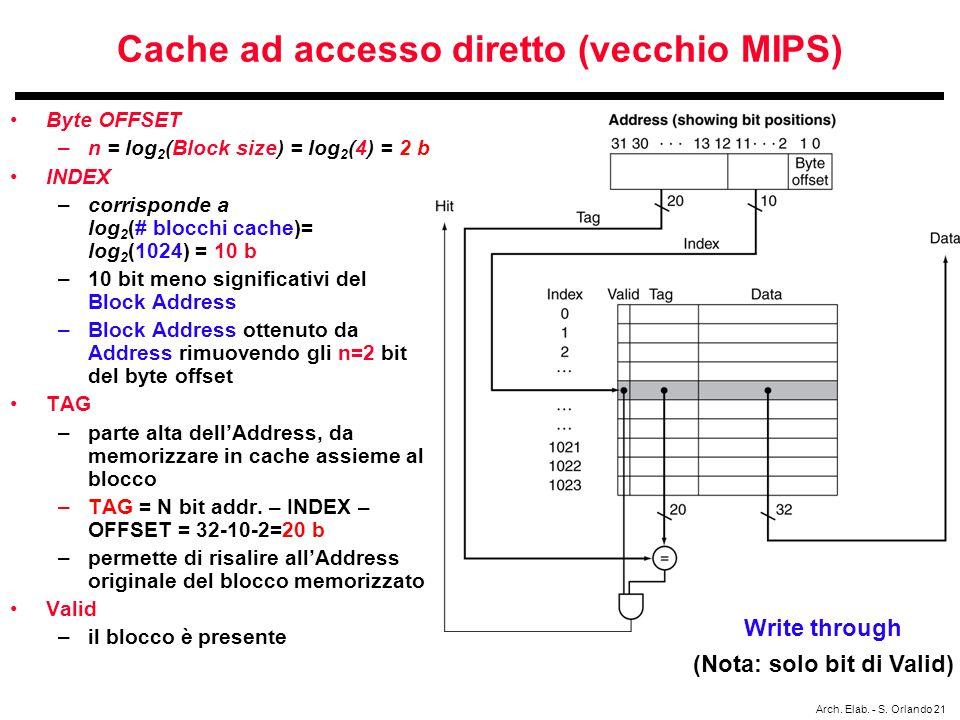 Cache ad accesso diretto (vecchio MIPS)