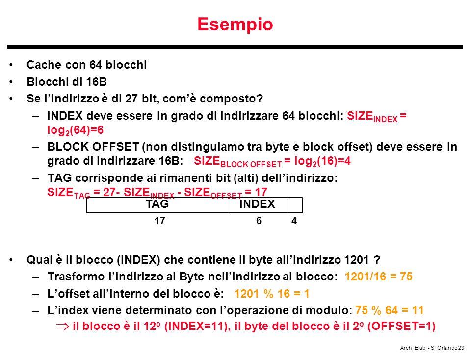 Esempio Cache con 64 blocchi Blocchi di 16B