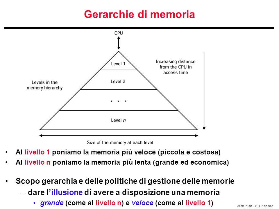 Gerarchie di memoria Al livello 1 poniamo la memoria più veloce (piccola e costosa) Al livello n poniamo la memoria più lenta (grande ed economica)