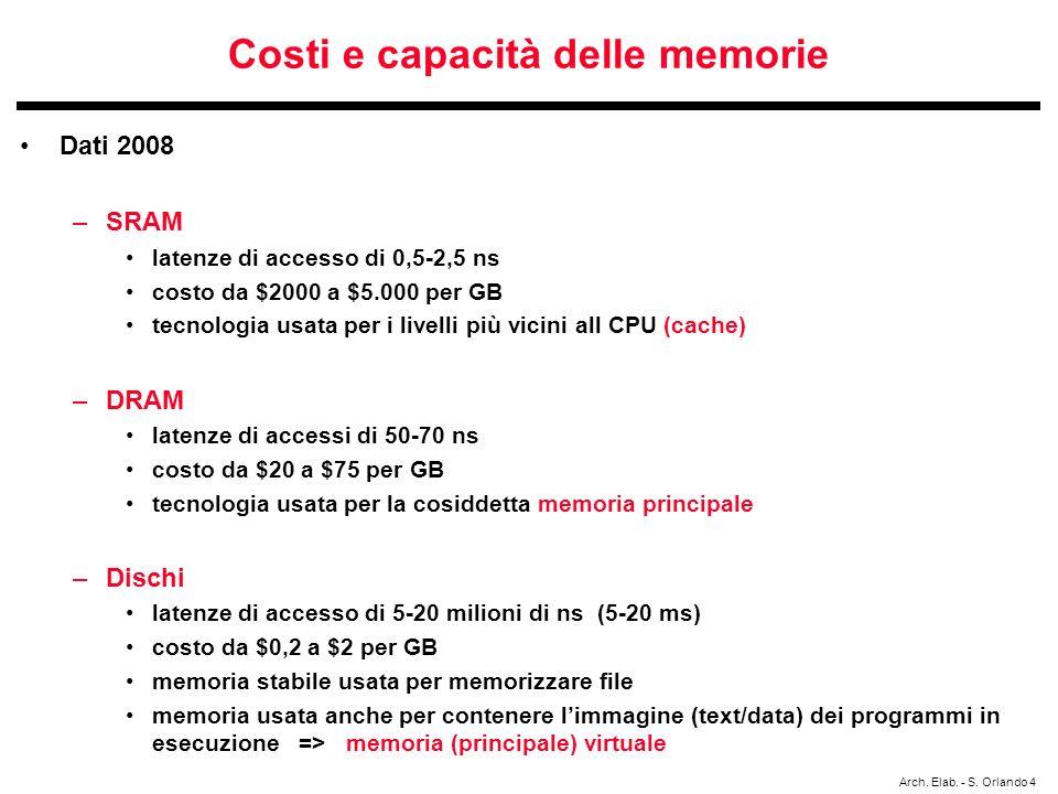 Costi e capacità delle memorie