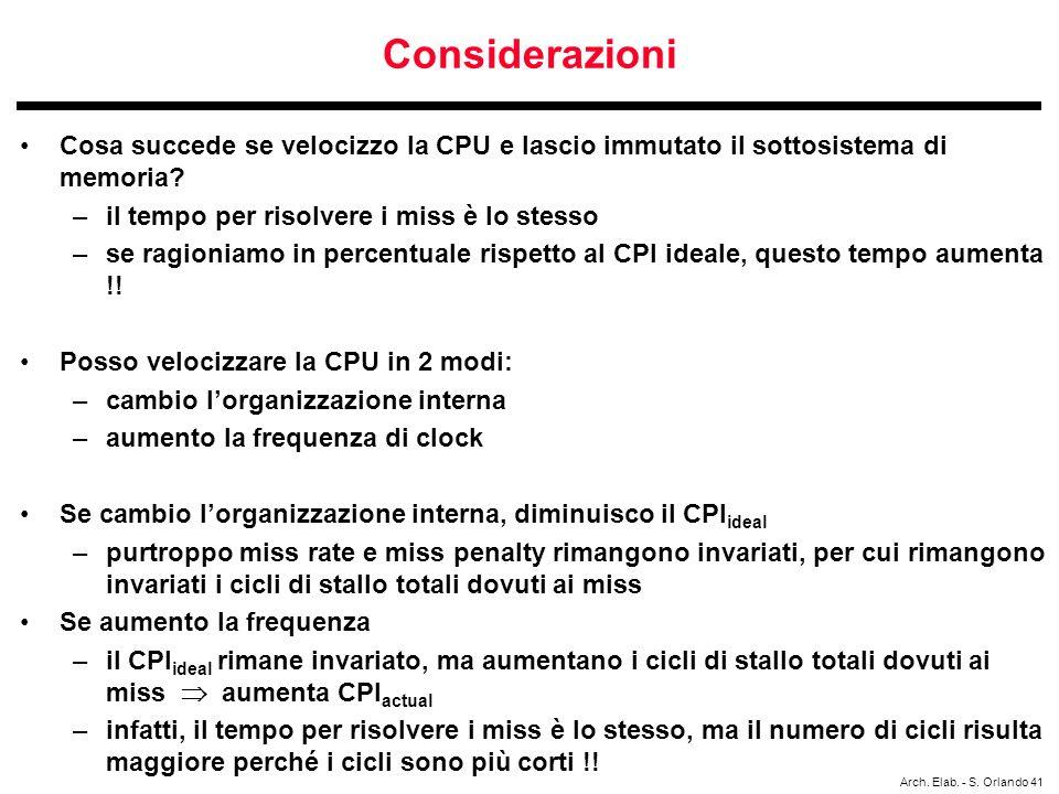 Considerazioni Cosa succede se velocizzo la CPU e lascio immutato il sottosistema di memoria il tempo per risolvere i miss è lo stesso.