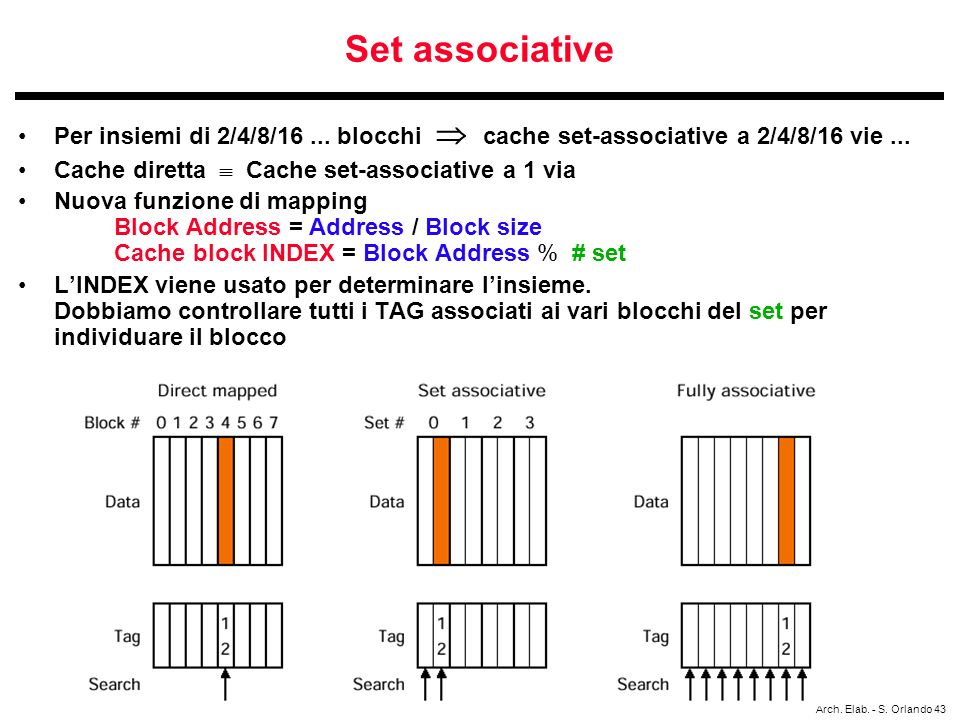 Set associative Per insiemi di 2/4/8/16 ... blocchi  cache set-associative a 2/4/8/16 vie ... Cache diretta  Cache set-associative a 1 via.