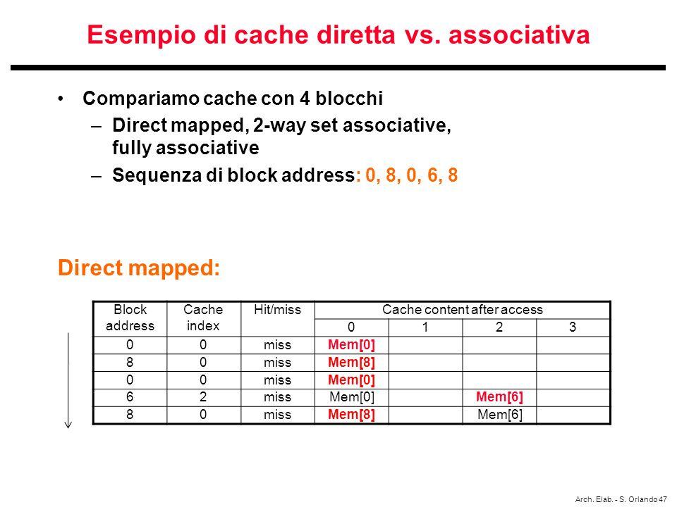Esempio di cache diretta vs. associativa