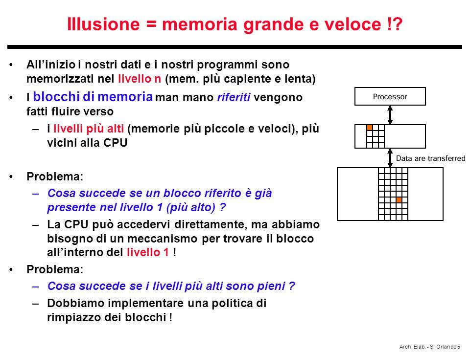 Illusione = memoria grande e veloce !