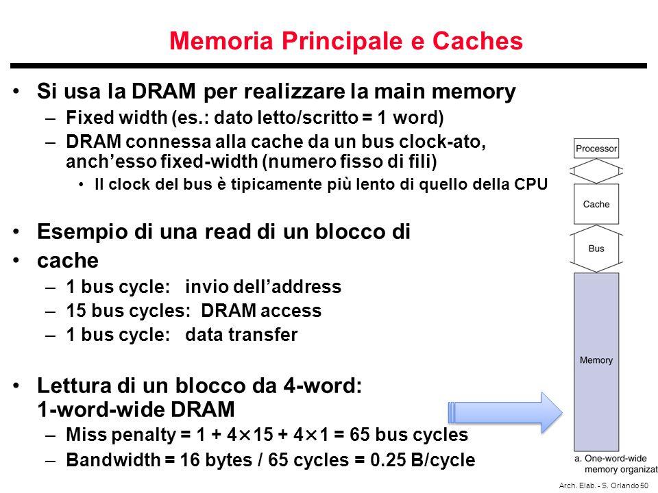 Memoria Principale e Caches