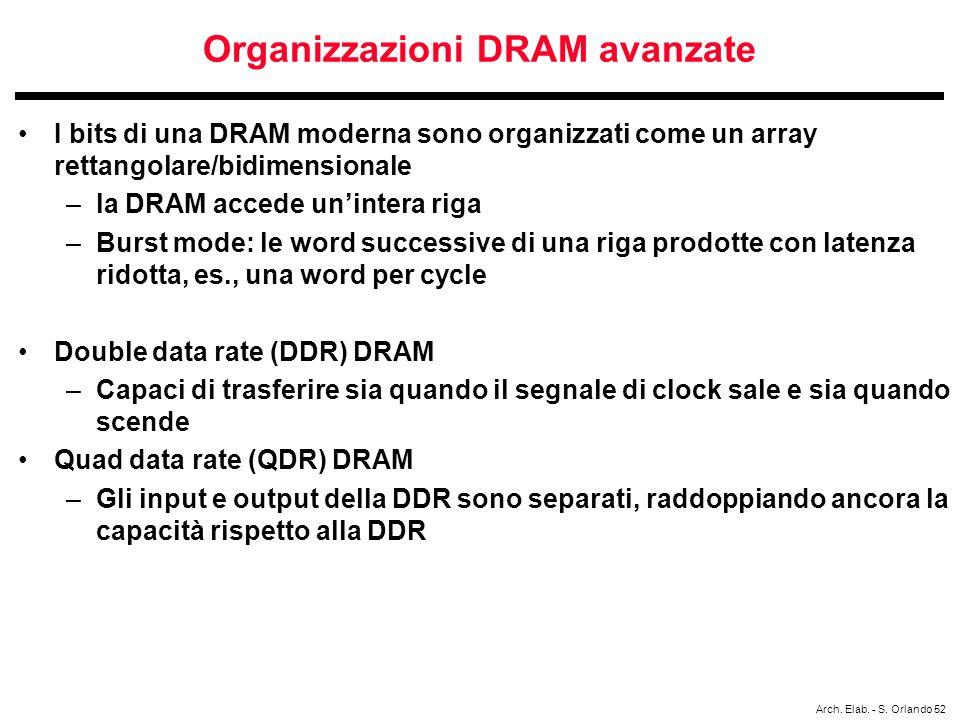 Organizzazioni DRAM avanzate