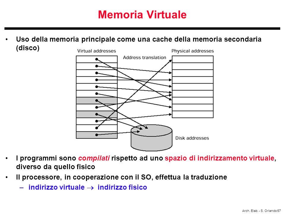Memoria Virtuale Uso della memoria principale come una cache della memoria secondaria (disco)