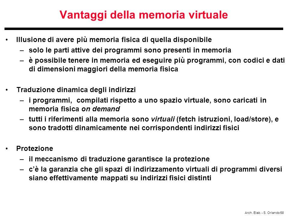Vantaggi della memoria virtuale
