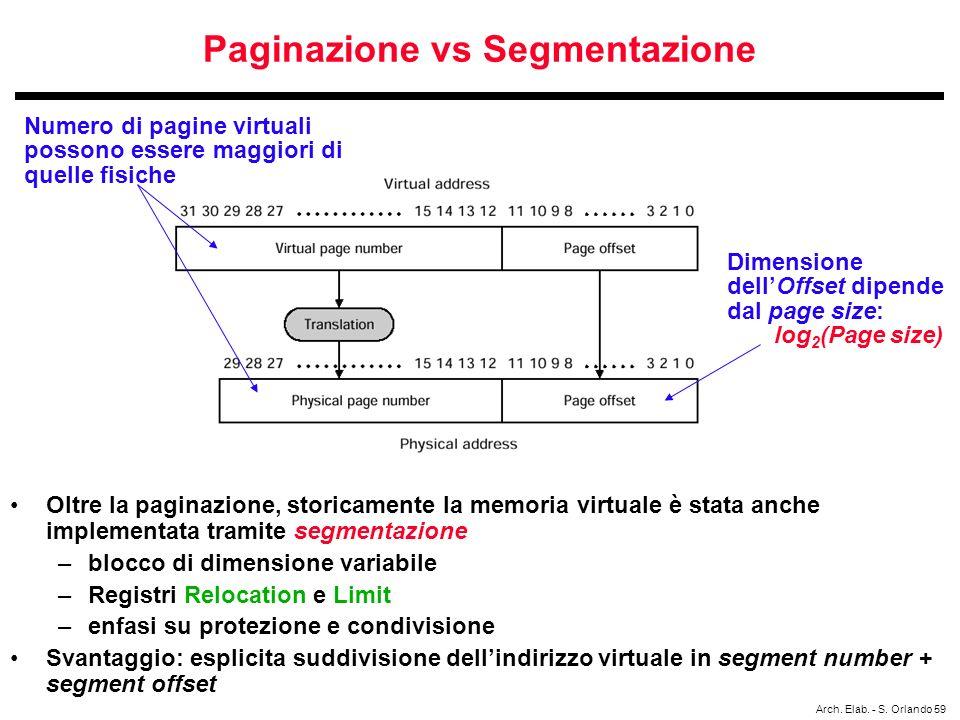 Paginazione vs Segmentazione
