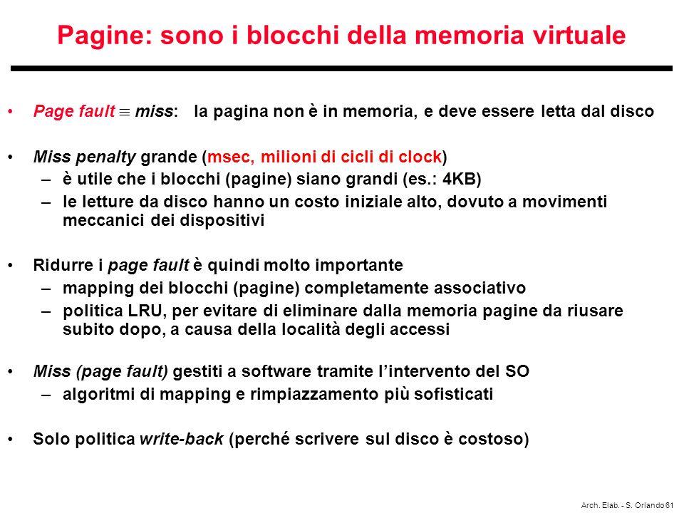 Pagine: sono i blocchi della memoria virtuale