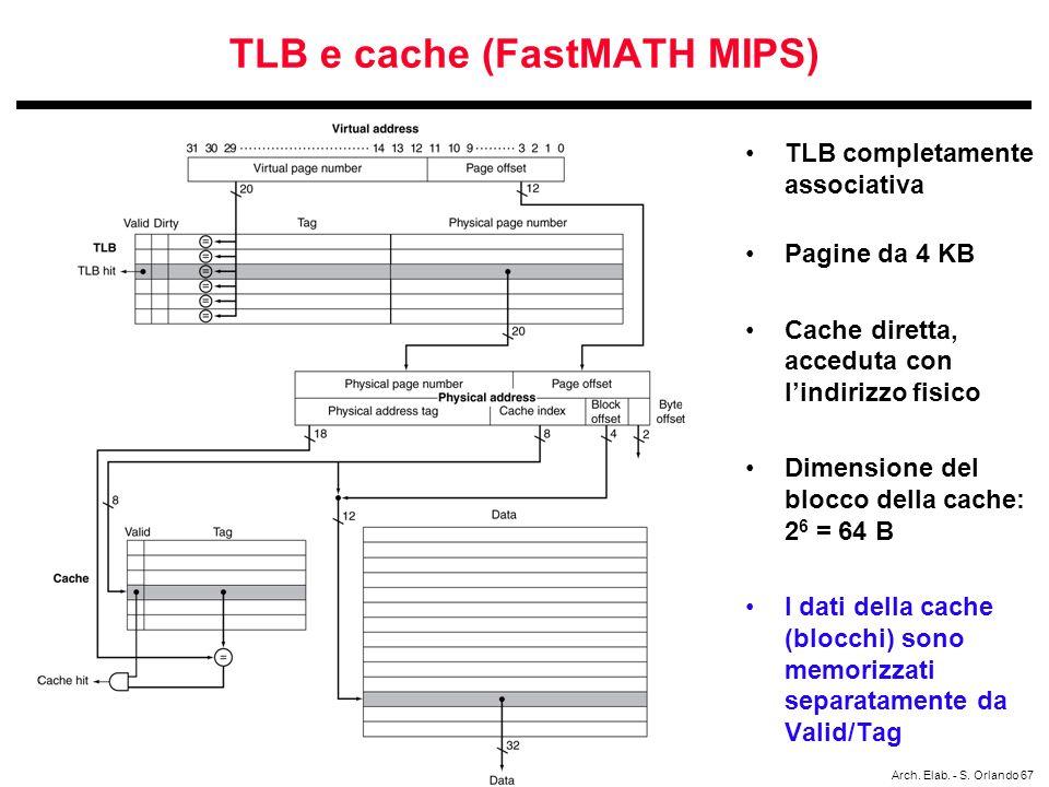 TLB e cache (FastMATH MIPS)