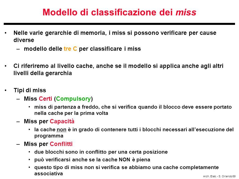 Modello di classificazione dei miss