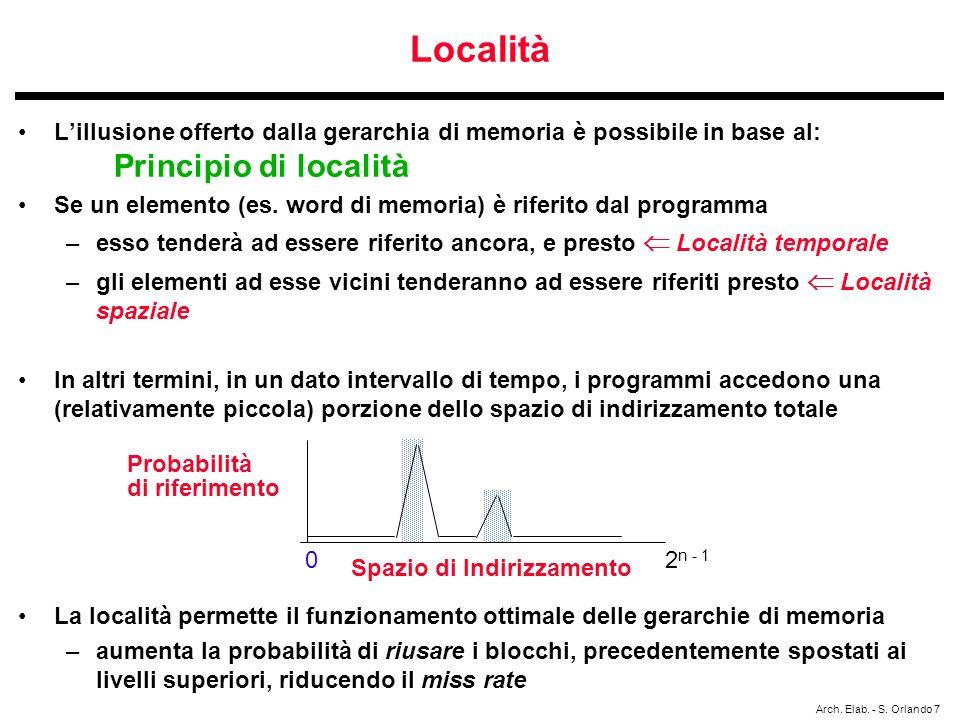 Località L'illusione offerto dalla gerarchia di memoria è possibile in base al: Principio di località.