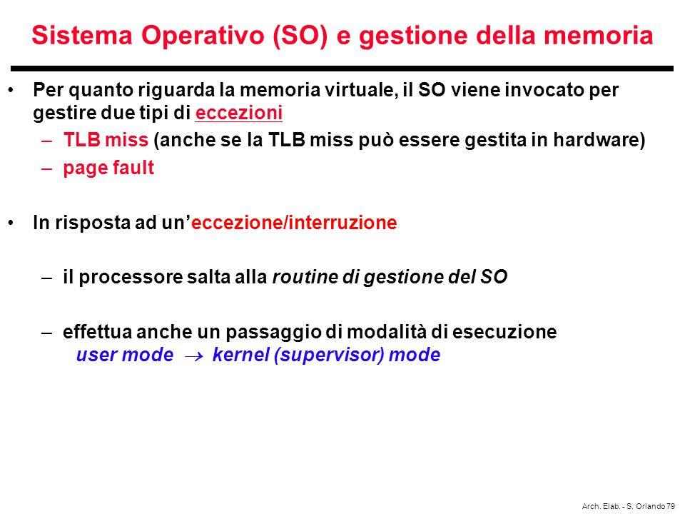 Sistema Operativo (SO) e gestione della memoria