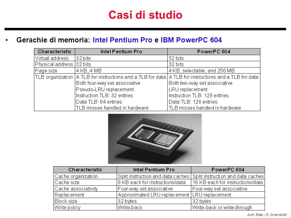 Casi di studio Gerachie di memoria: Intel Pentium Pro e IBM PowerPC 604