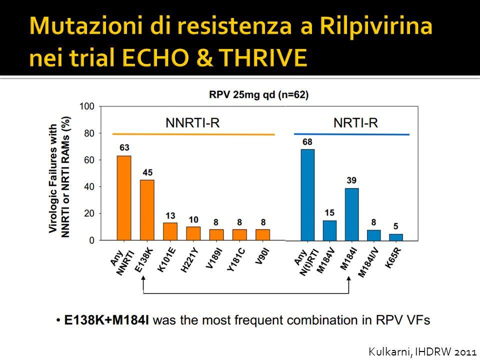 Mutazioni di resistenza a Rilpivirina nei trial ECHO & THRIVE