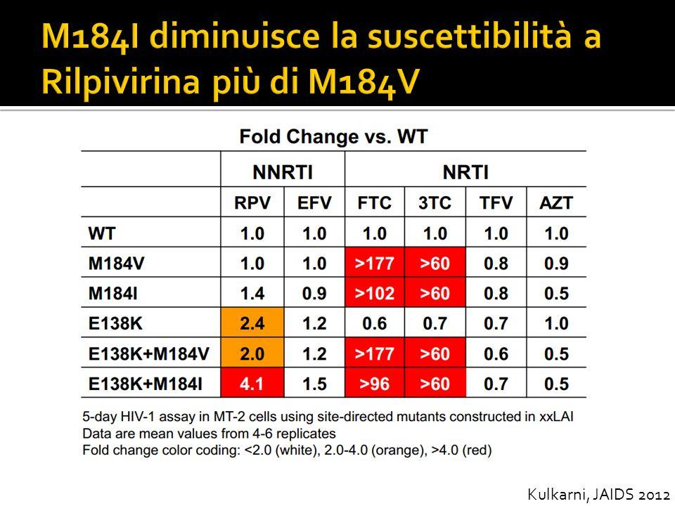M184I diminuisce la suscettibilità a Rilpivirina più di M184V