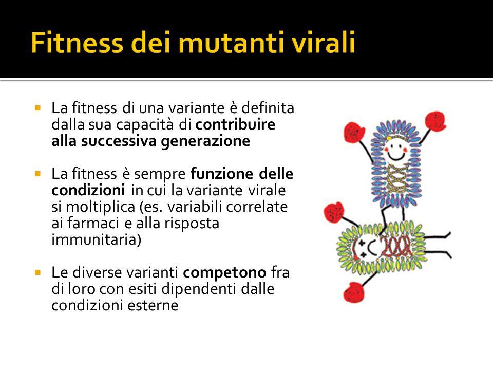 Fitness dei mutanti virali
