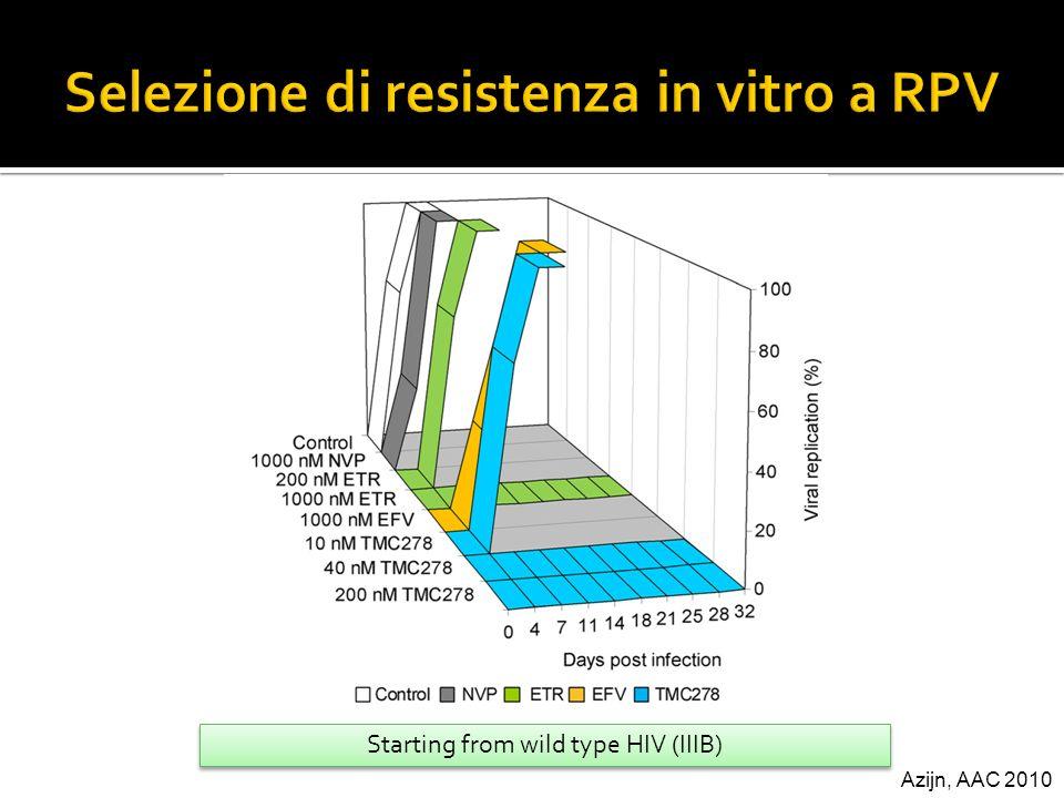 Selezione di resistenza in vitro a RPV