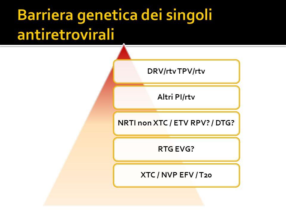 Barriera genetica dei singoli antiretrovirali