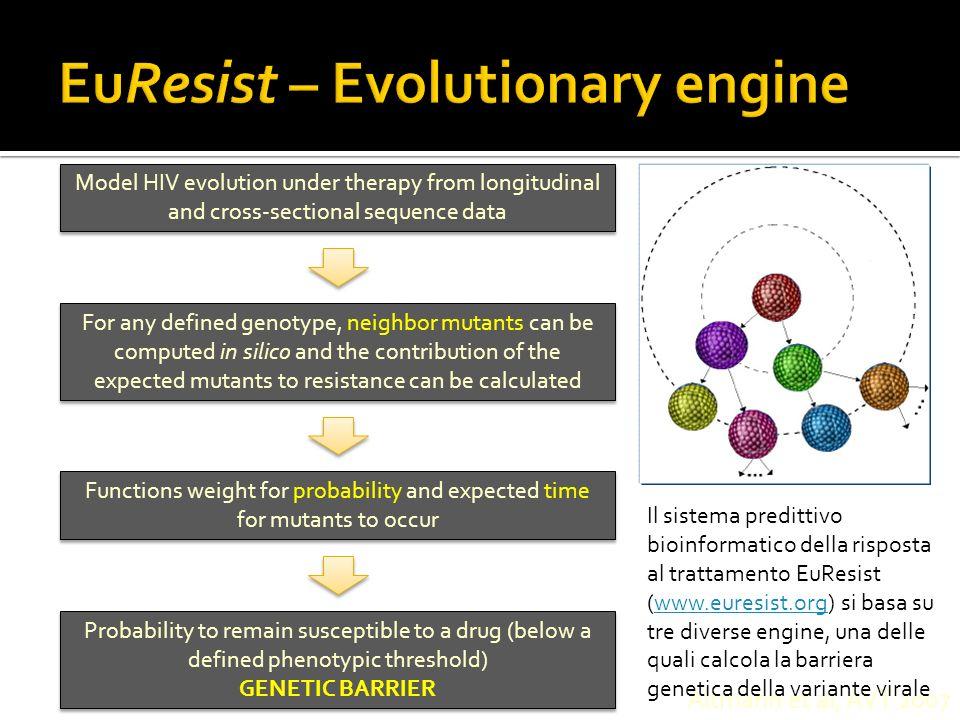EuResist – Evolutionary engine