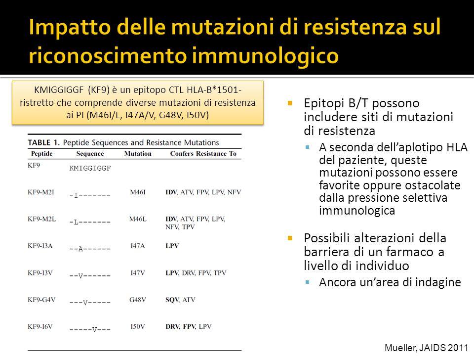 Impatto delle mutazioni di resistenza sul riconoscimento immunologico