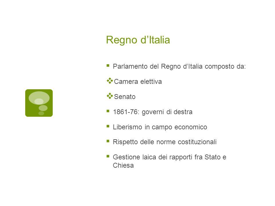 Regno d'Italia Parlamento del Regno d'Italia composto da: