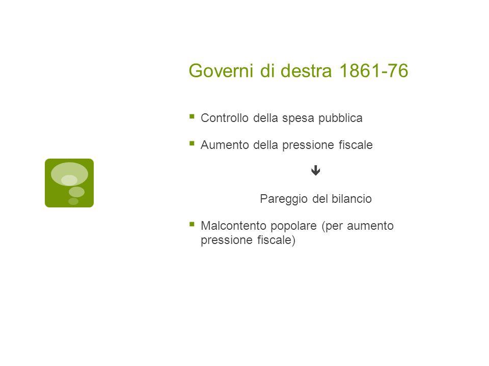 Governi di destra 1861-76 Controllo della spesa pubblica