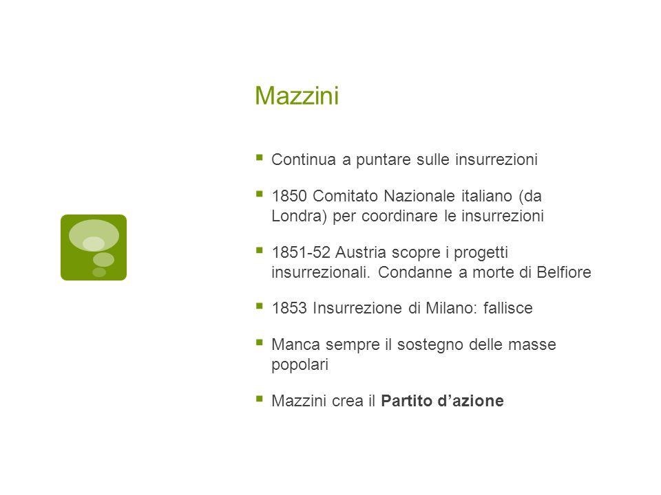 Mazzini Continua a puntare sulle insurrezioni