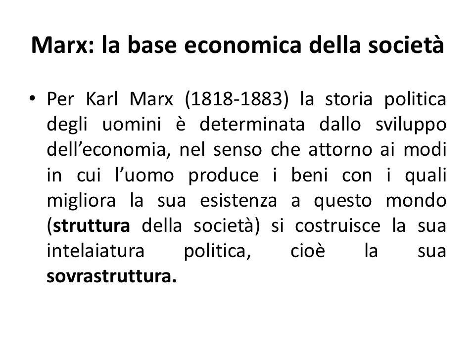 Marx: la base economica della società