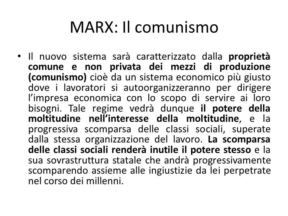 MARX: Il comunismo