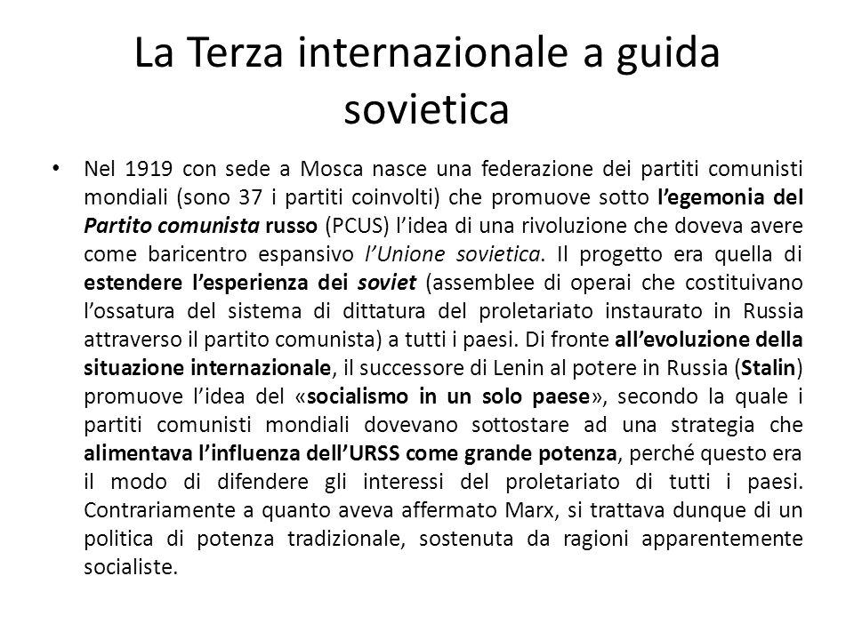 La Terza internazionale a guida sovietica