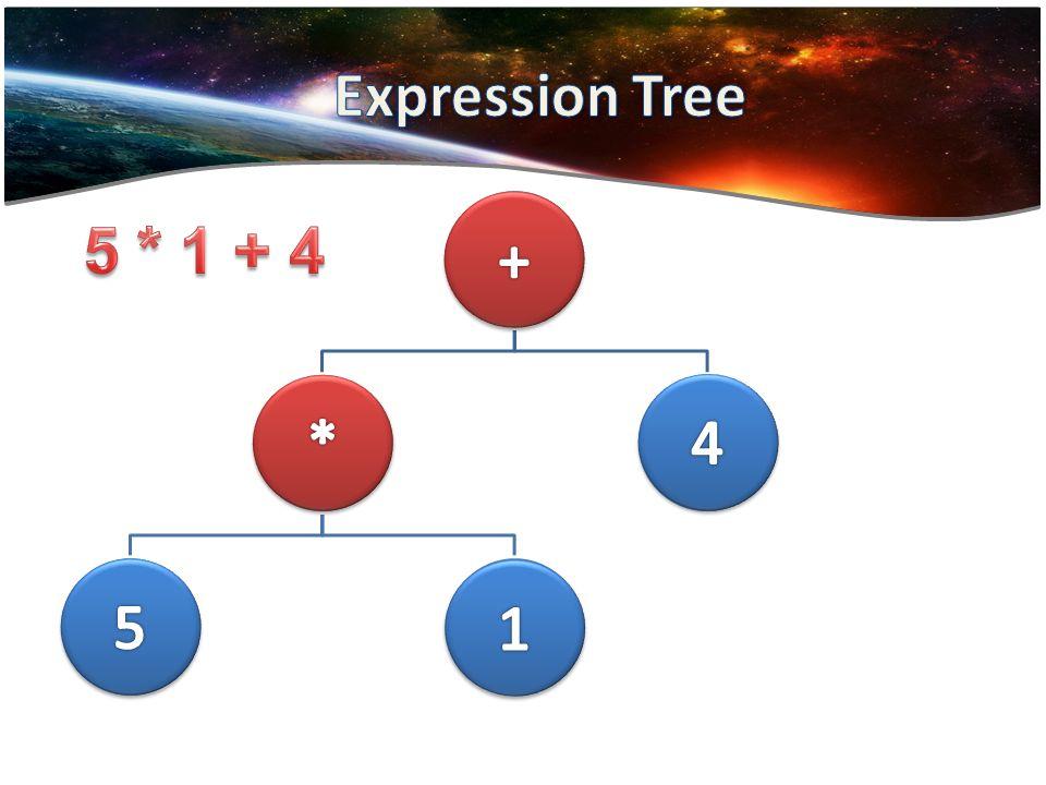 Lambda expression Expression Tree + 5 * 1 + 4 * 4 5 1