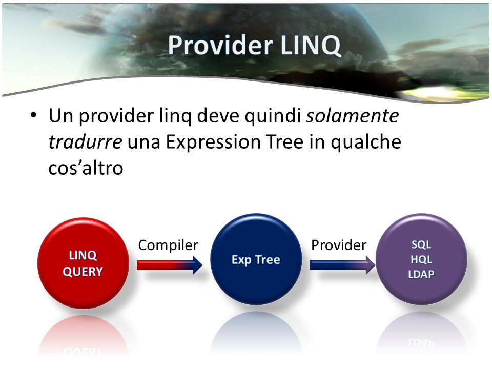 Lambda expression Provider LINQ