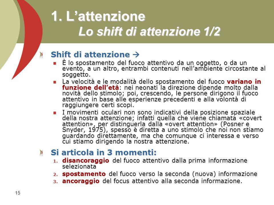 1. L'attenzione Lo shift di attenzione 1/2
